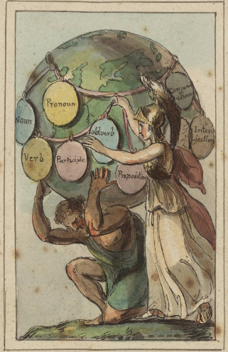 mythological image: Atlas holds up the globe; the goddess Minerva hangs plaques indicating parts of speech used in Latin grammar.