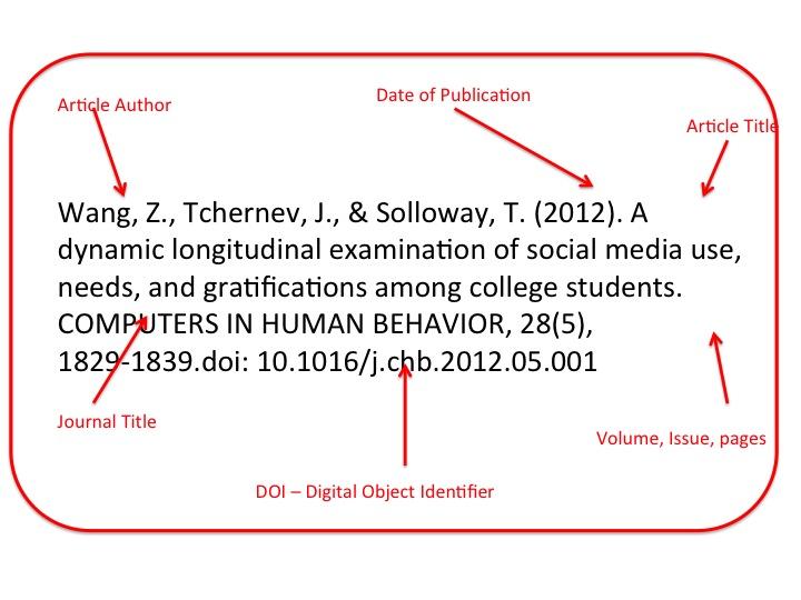 article with DOI citation