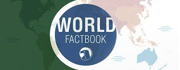 Search the CIA World Factbook