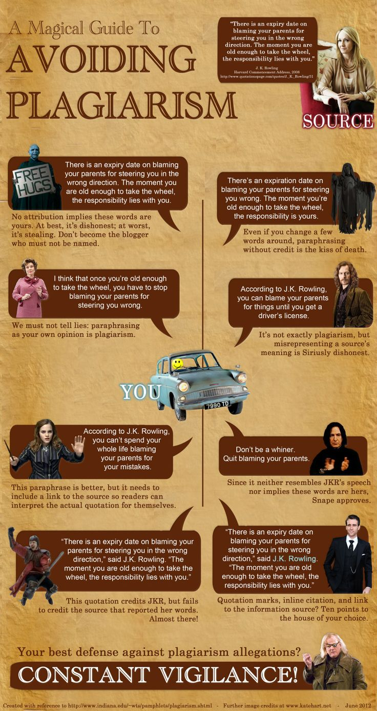 Download Guide to Avoiding Plagiarism Infographic