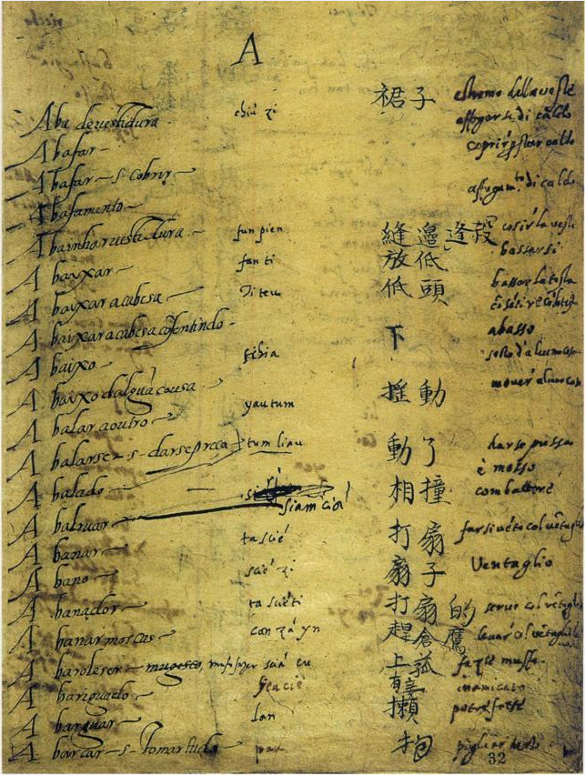 Page from the Portuguese-Chinese dictionary manuscript by Ricci, Ruggieri, and Fernandez (1583-88)