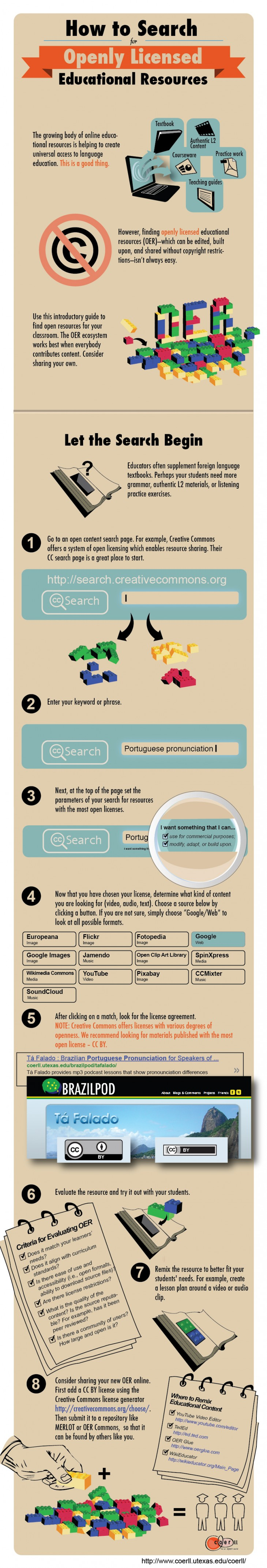 how to search infographic