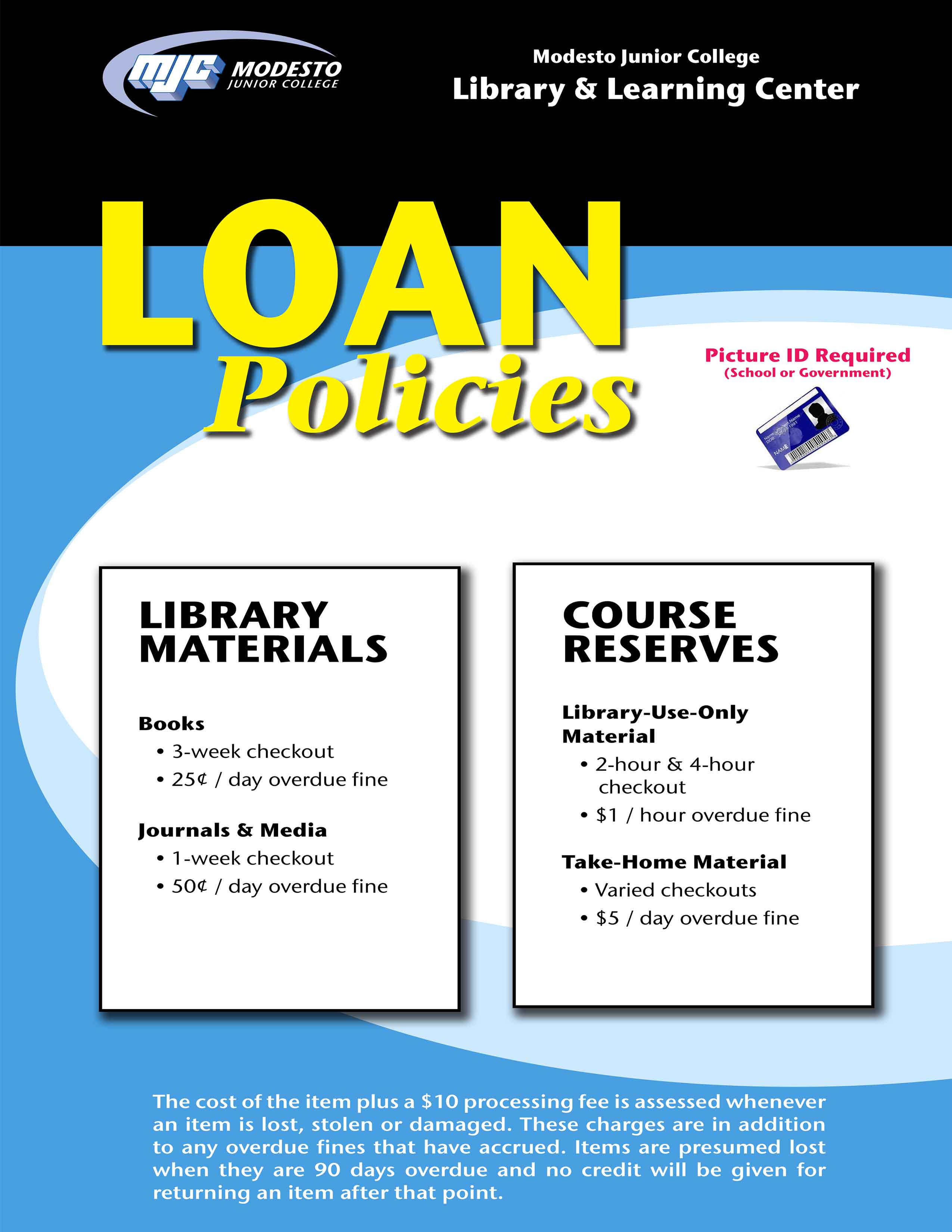 Loan Policies
