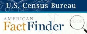 U.S. Census Bureau American FactFinder