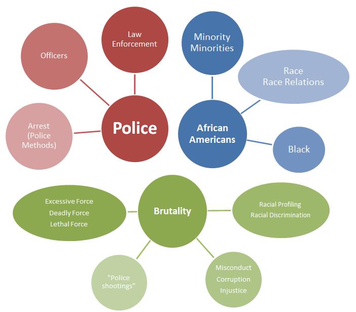 criminal justice topics