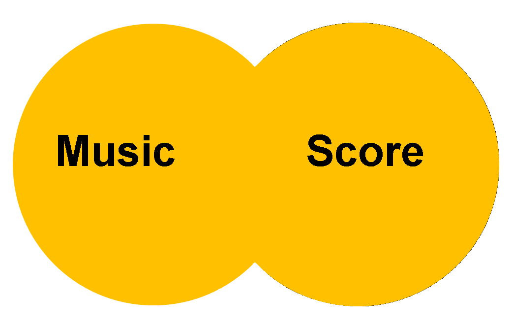 Music OR Score
