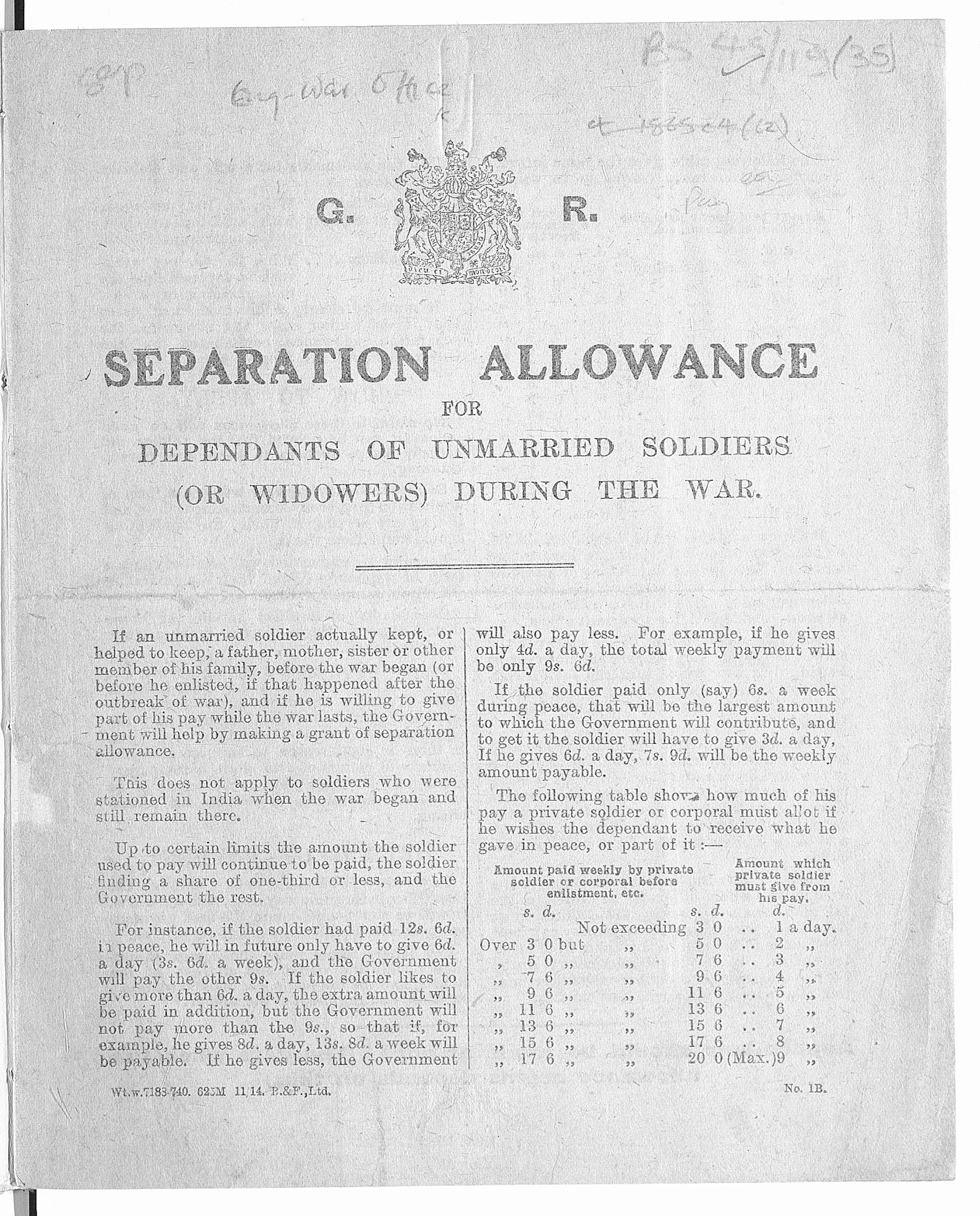 image of a document on separation allowance
