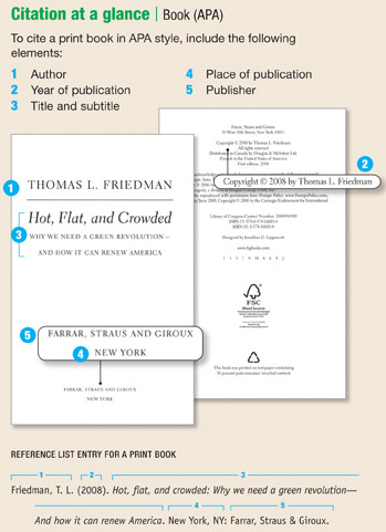 Citation at a Glance