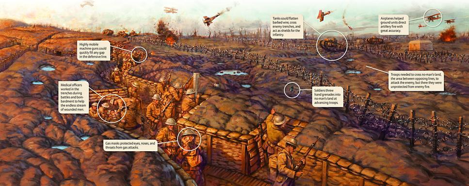 trench warfare illustration