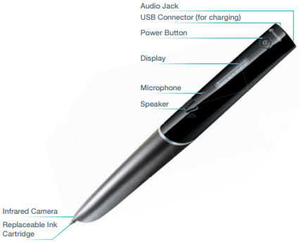 Livescribe learning