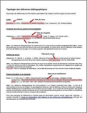 Typologie des références bibliographiques
