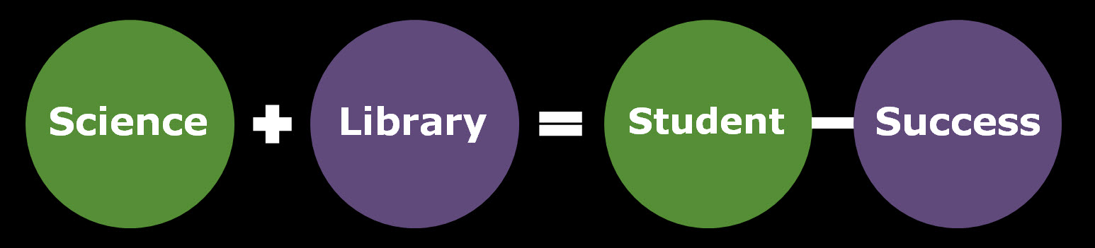 Science + Library = Student Success