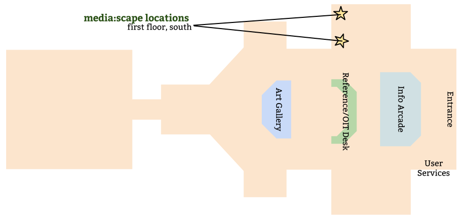 Location of our media:scape