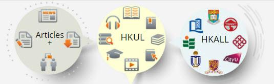 Find@HKUL