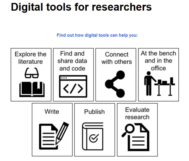 Connected Researchers
