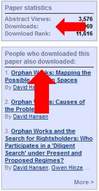 Example download count and related articles