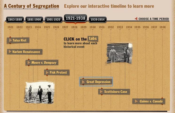 Segregation timeline