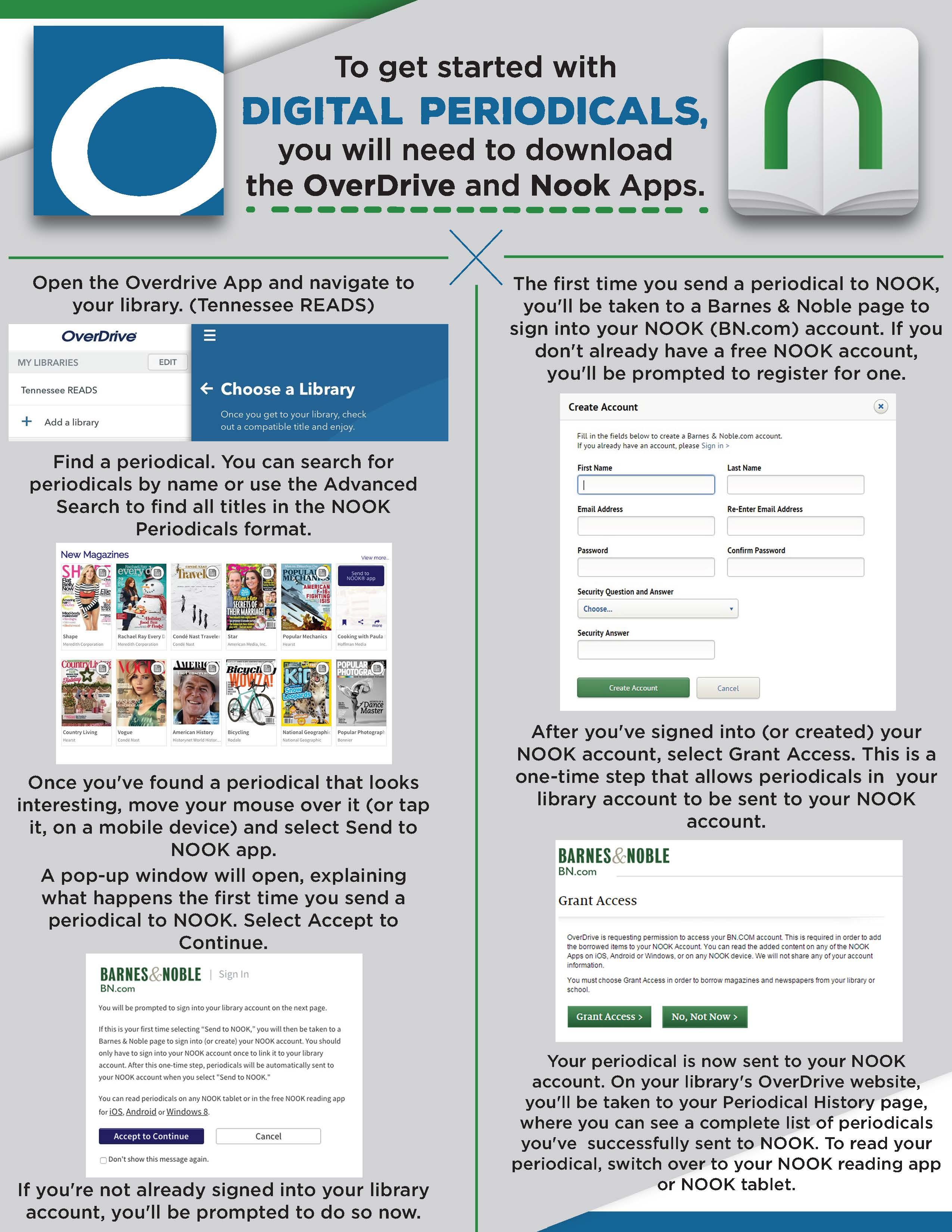 OverDrive Periodicals