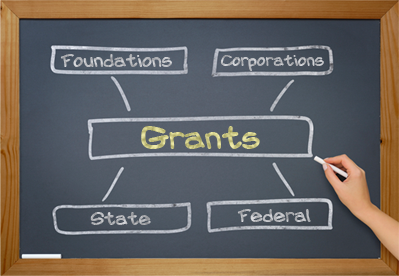 flow chart of grants with the terms foundations corporations state federal