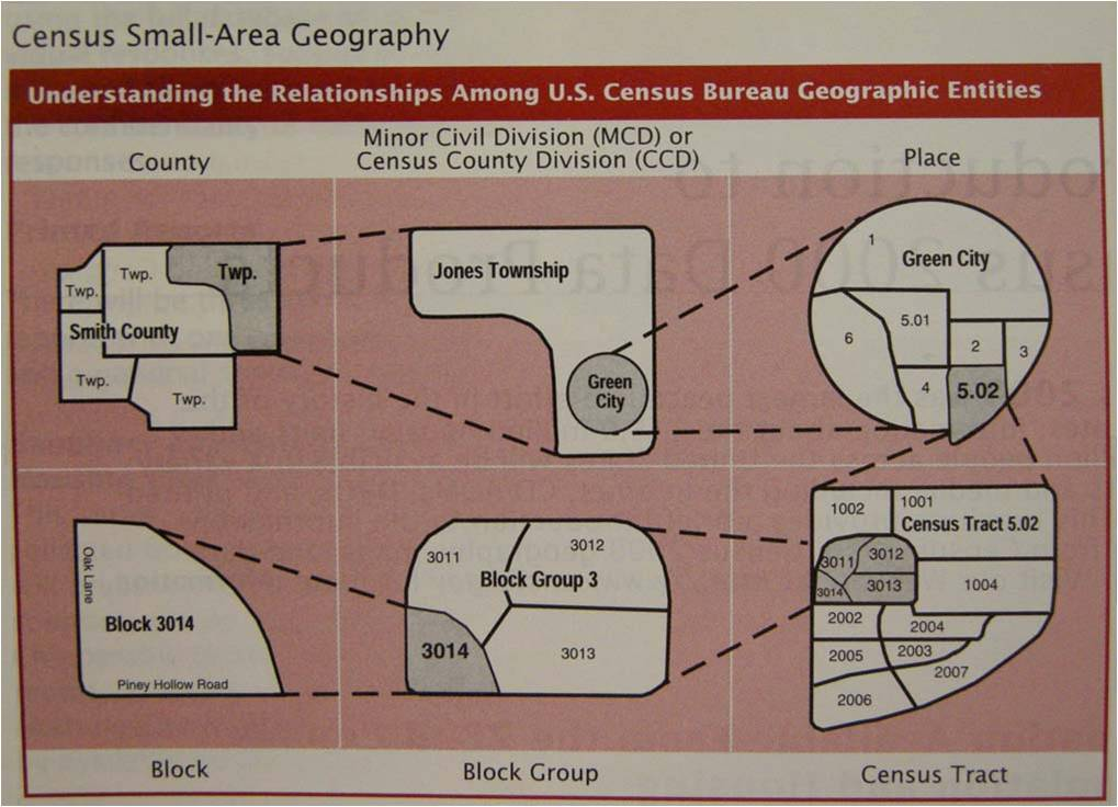 Census Geography Figure form the U.S. Census Bureau