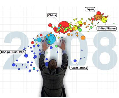 Image shows a colorful chart displaying statistics on life expectancy