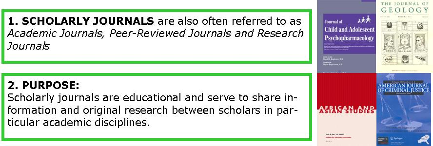 this is an image of 4 covers of journal articles, showing how specific their contents are and how complex their titles. Text included in the image are listed in item 1 and 2