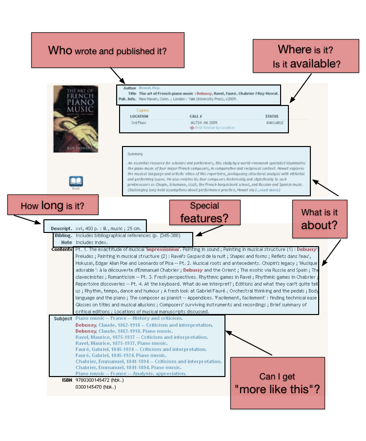 Use the catalog record for a book to evaluate whether it is relevant to your research topic.