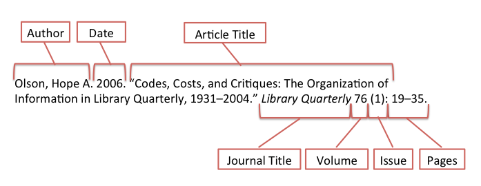 citation example