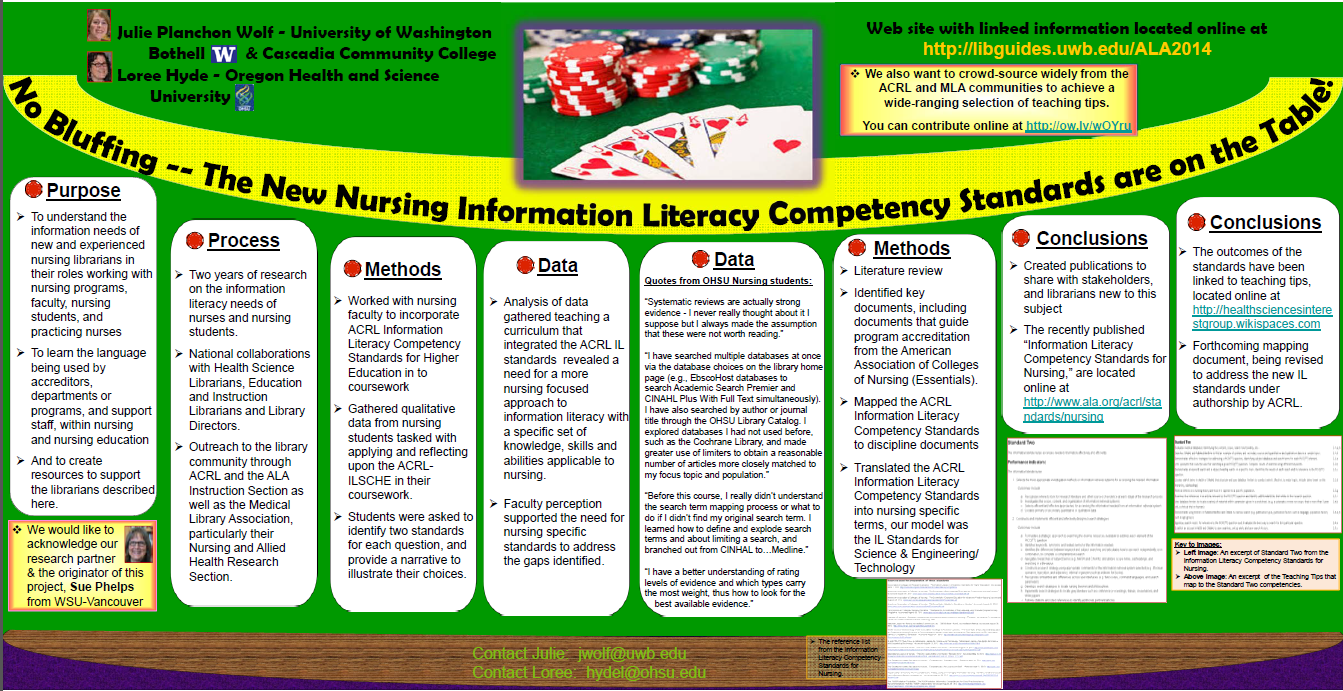 No Bluffing -- The New Nursing Information Literacy Competency Standards are on the Table!