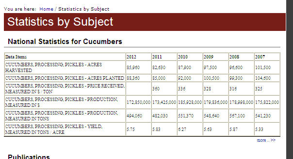 national statistics for cucumbers, processing, pickles