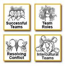 Teams module