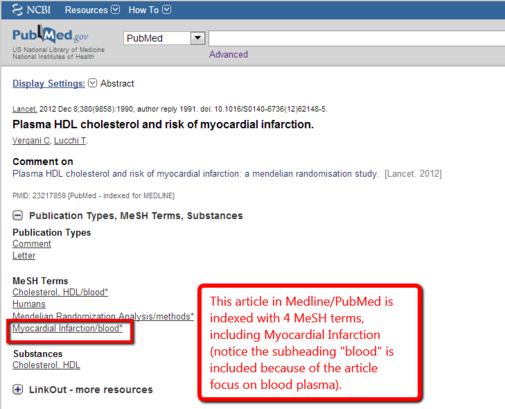 Image of Medline/PubMed record with MeSH highlighted