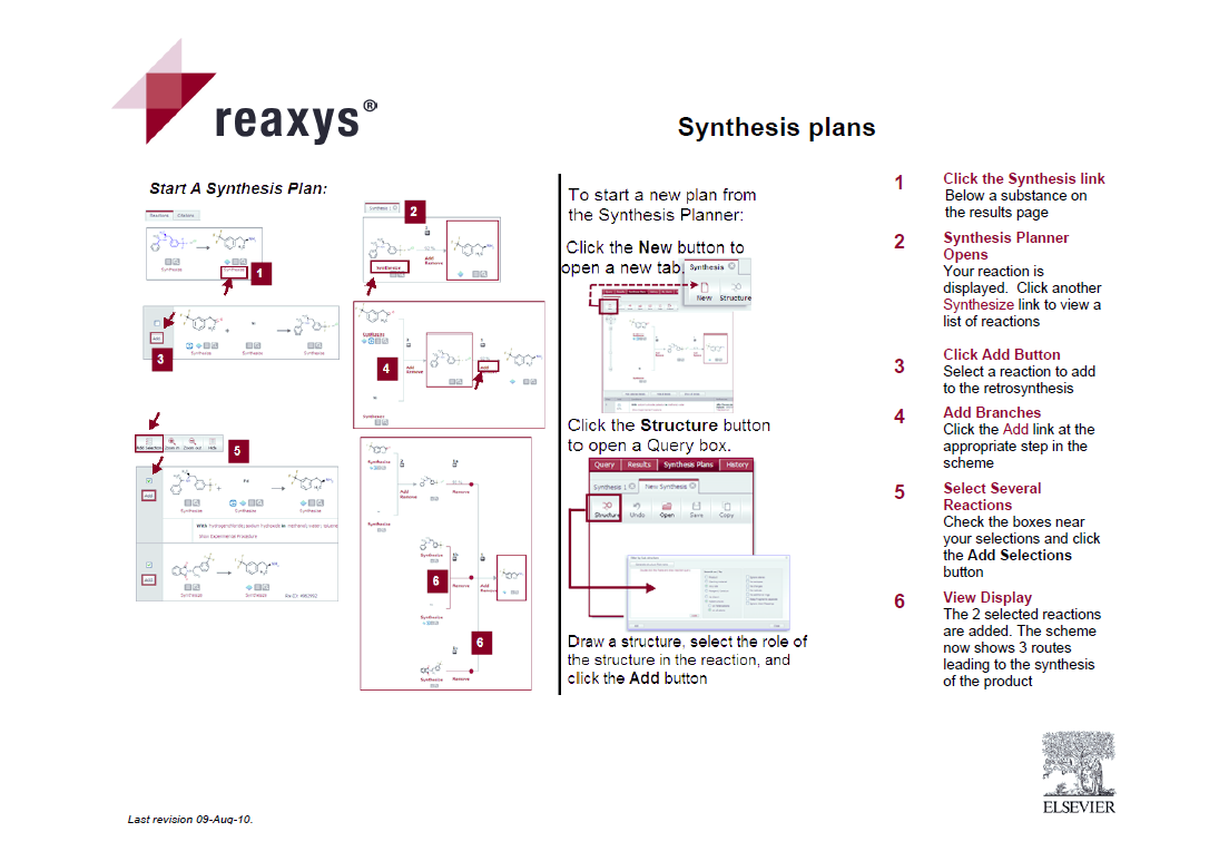 Reaxys Synthesis Plans