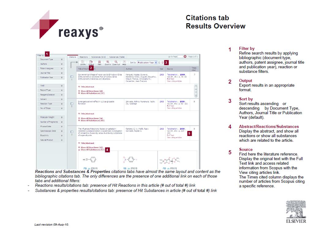Output Options - Citations Tab format