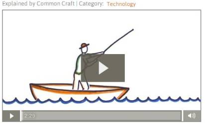 Common Craft Web Serach Strategies Video