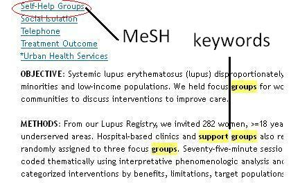 MeSH and keywords