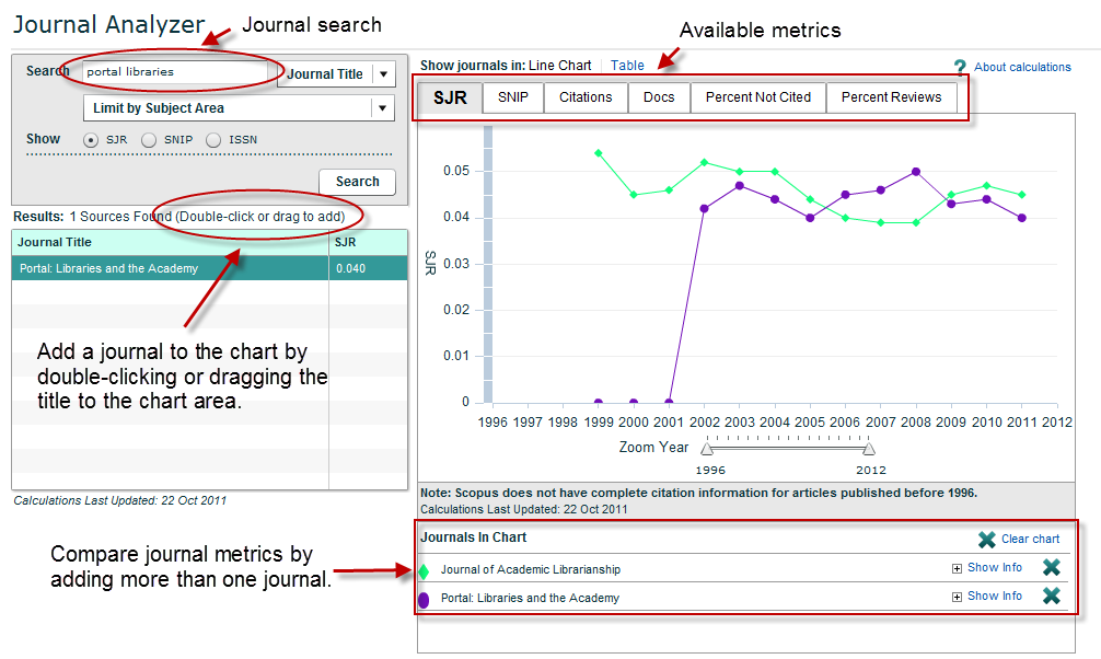 screenshot of journal analyzer screen