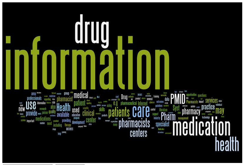 Drug information wordle