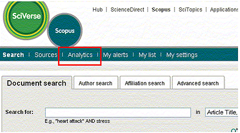 Analytics link on Scopus search page