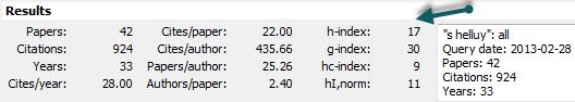 H-index of 17