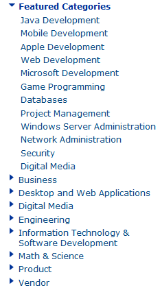 java mobile apple web microsoft development databases project management and more topics