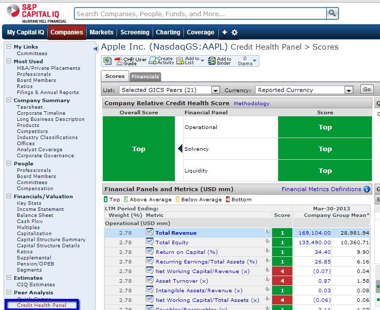Credit Health Panel - S&P Capital IQ 2