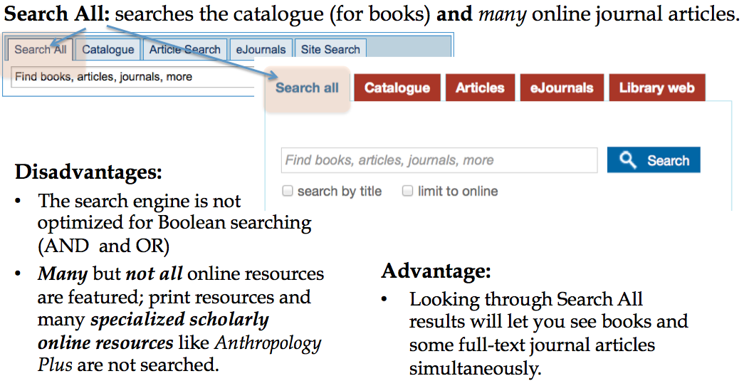search all and the catalogue