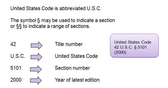 Legal citation for a statutory law, Public Law version.
