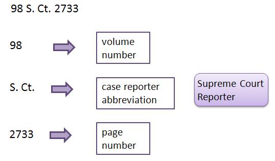 Parallel citations for a case, .v1