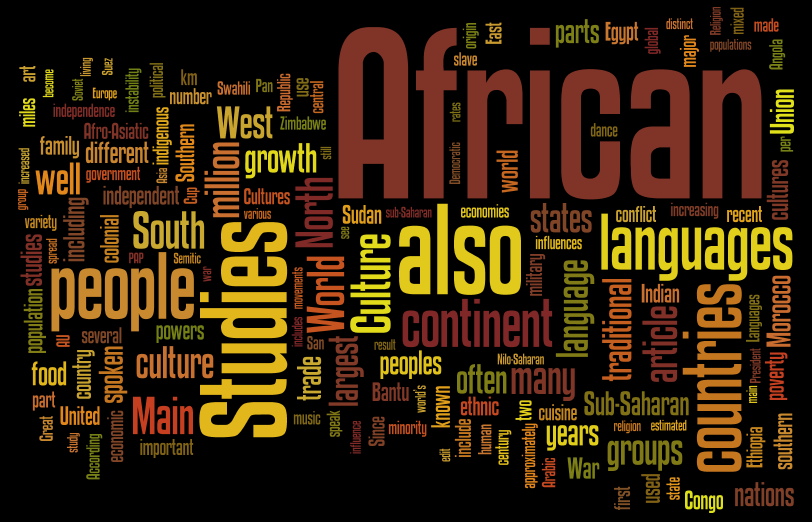 WordCloud of Africa