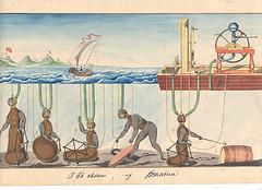 Statens Arkiver - Danish State Archives - Dykkerdragt 1838 Illustration II - CCLicence Attribution 2.0 Generic, Image source: flickr https://www.flickr.com/photos/62661503@N07/5880652908/