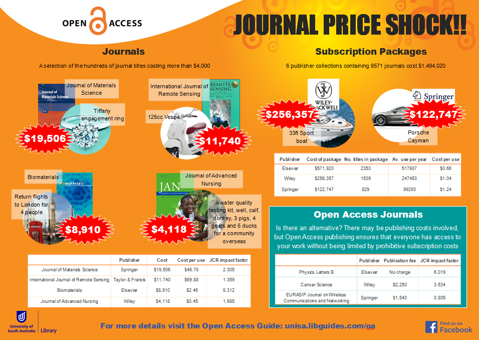 Journal price shock