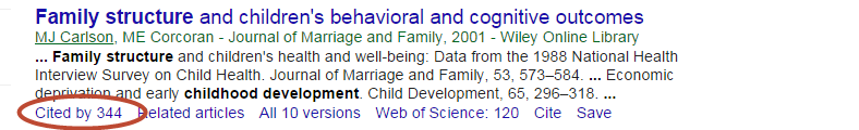 Citation of article in Google Scholar