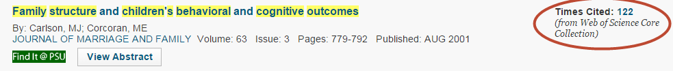 Cited by number in Web of Science